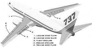 Secondary Flight Controls Boeing 737