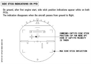Airbus side stick PFD indications