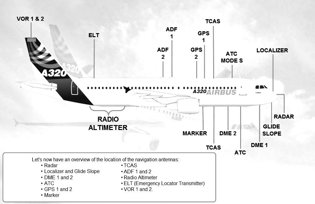 airbus simulator technical