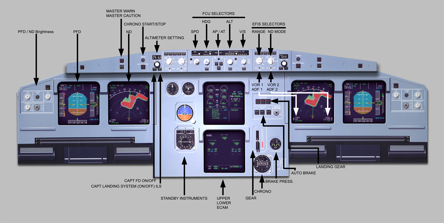 aircraft instrument panel diagram 2006 expedition shifter